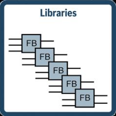 Pakiet funkcji – Technology (technologia)