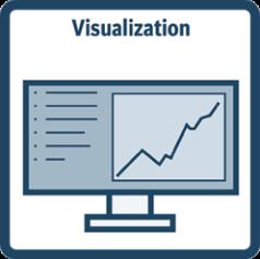 Pakiet funkcji – Visualization (wizualizacja)