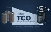 Reduce TCO