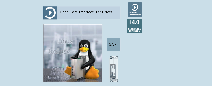 Open Core Interface for drives