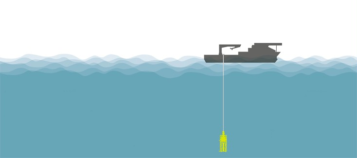 Active heave compensation for offshore missions