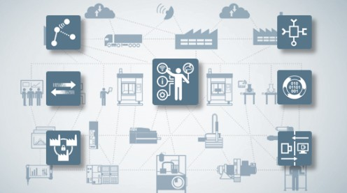 Smart Manufacturing Elements