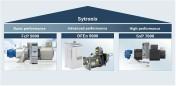 SYTRONIX – efektywny system napędów pomp hydraulicznych
