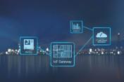 Oprogramowanie IoT Gateway firmy Bosch Rexroth to rozwiązanie dla nowych i starszych urządzeń