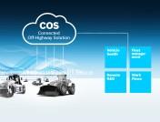 system komunikacji do maszyn roboczych - Connected Off-Highway Solution.