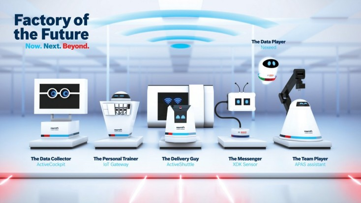 Fabryka Przyszłości