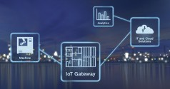 Oprogramowanie IoT Gateway firmy Bosch Rexroth