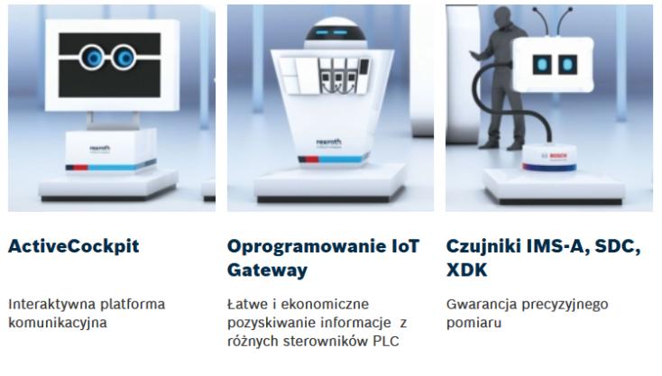 Produkty Fabryki Przyszłości - ActiveCockpit, IoT Gateway, IMS-A, SDC, XDK, ActiveShuttle, APAS, Nexeed